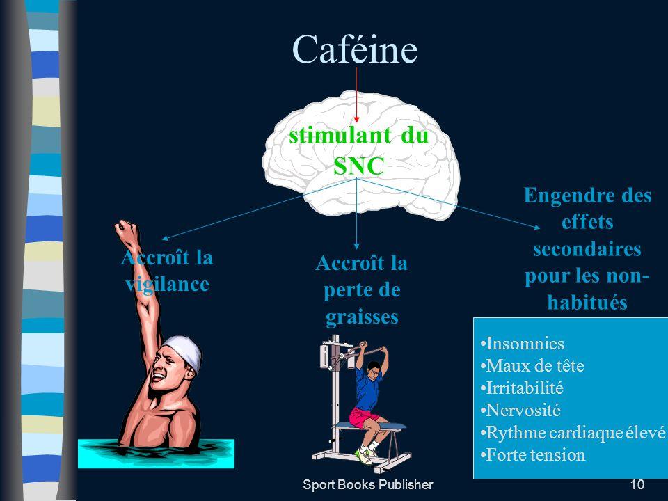 Caféine stimulant du SNC