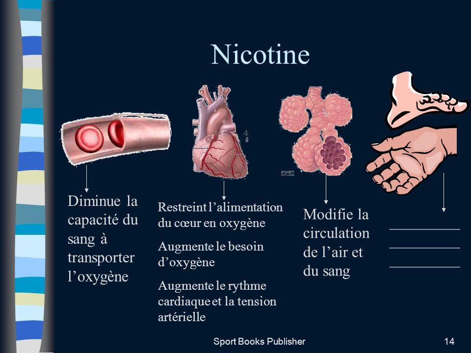 Nicotine Diminue la capacité du sang à transporter l'oxygène