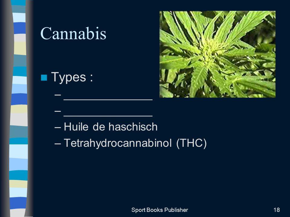 Cannabis Types : ______________ Huile de haschisch