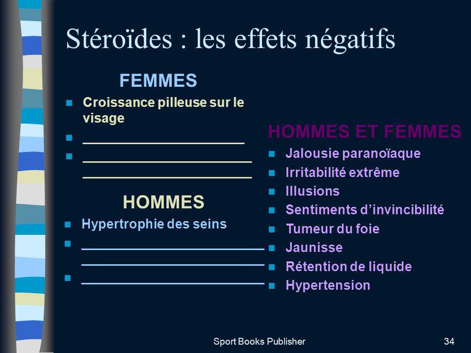 Stéroïdes : les effets négatifs