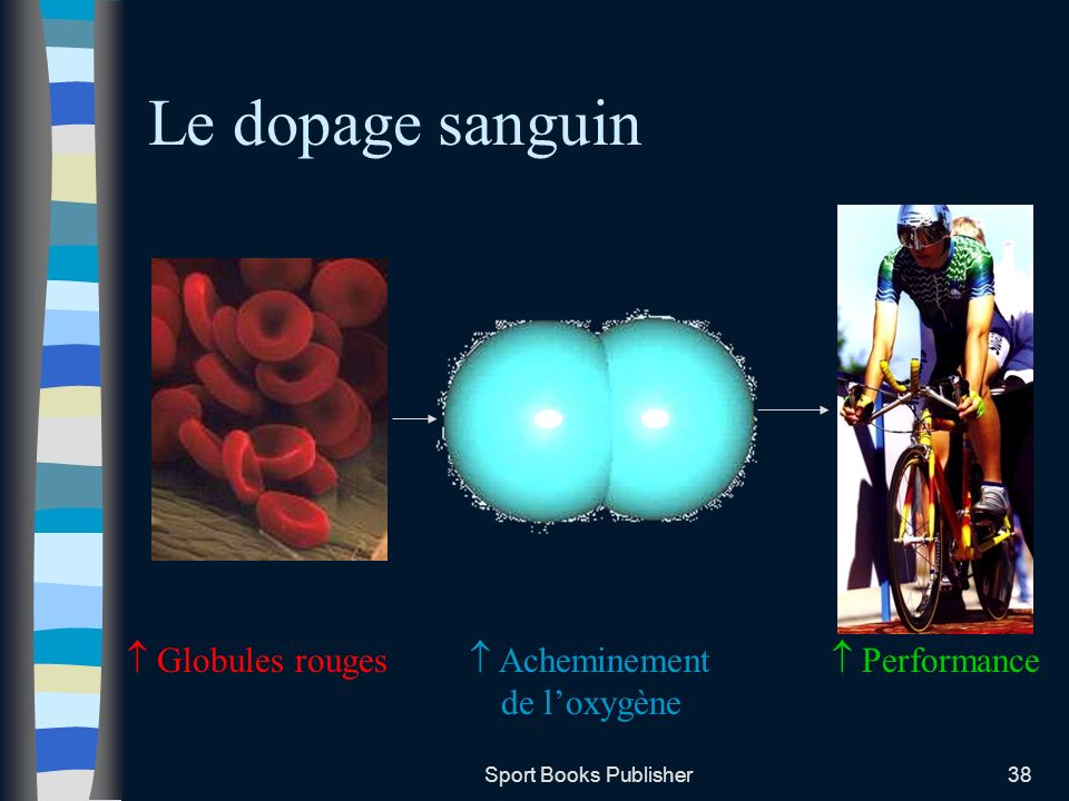 Le dopage sanguin  Globules rouges  Acheminement  Performance de l'oxygène.