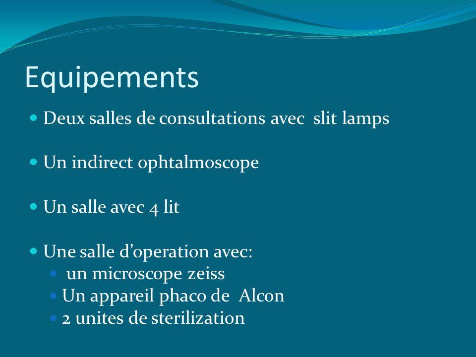 Equipements Deux salles de consultations avec slit lamps