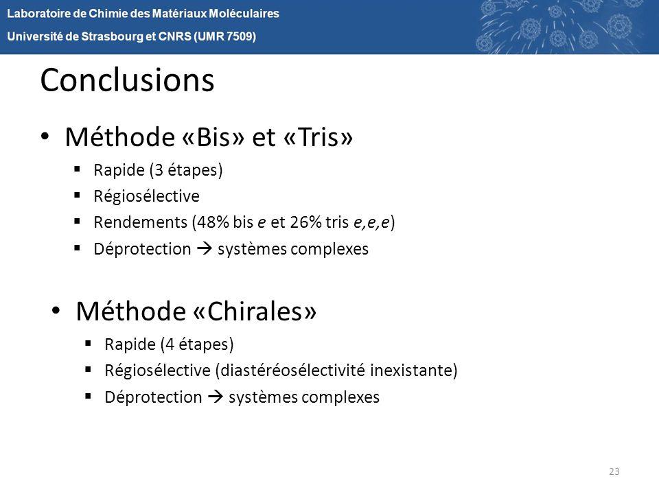Conclusions Méthode «Bis» et «Tris» Méthode «Chirales»