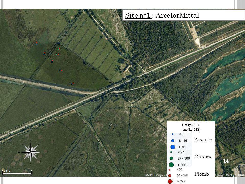 Site n°1 : ArcelorMittal