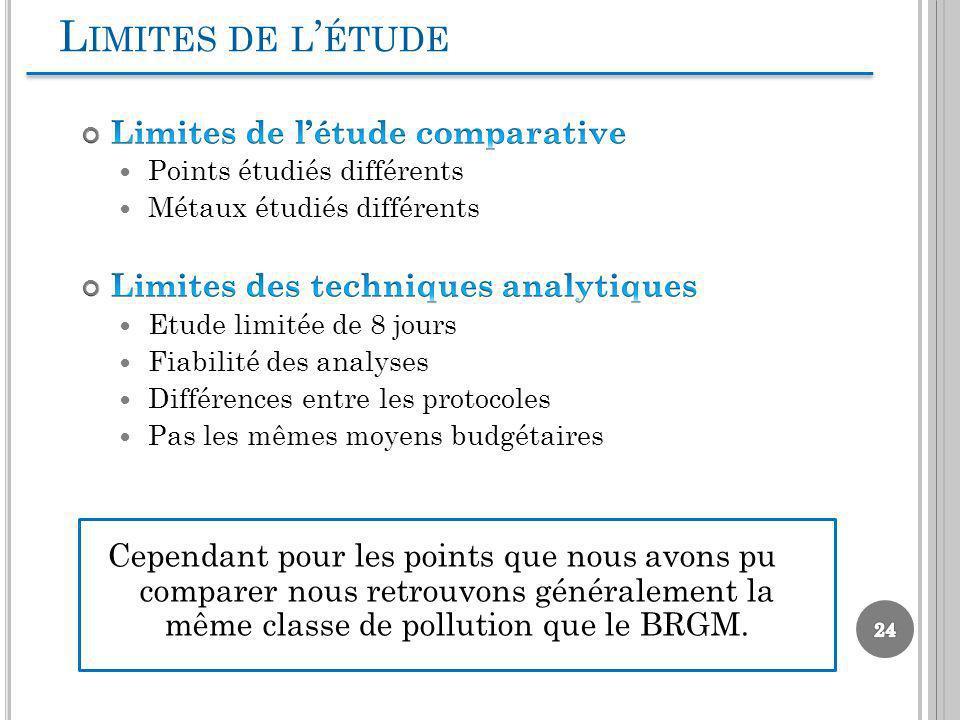 Limites de l'étude Limites de l'étude comparative