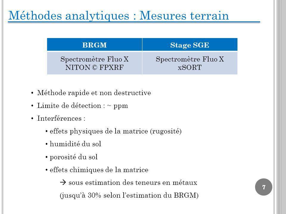 Méthodes analytiques : Mesures terrain