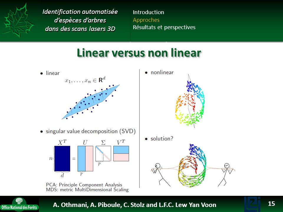 Linear versus non linear