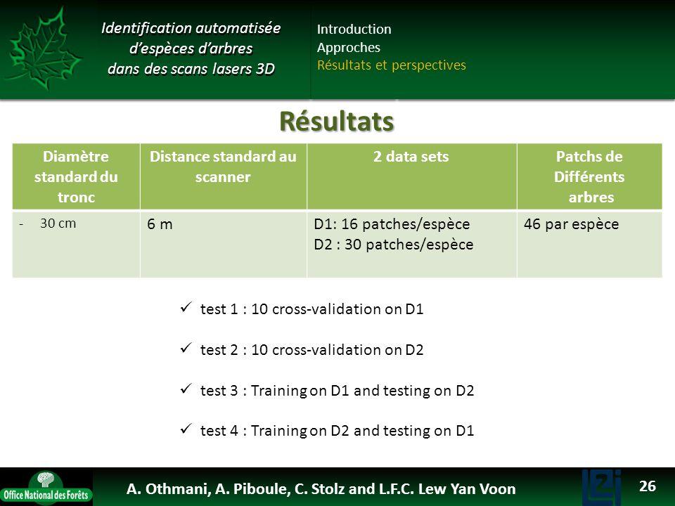 Diamètre standard du tronc Distance standard au scanner
