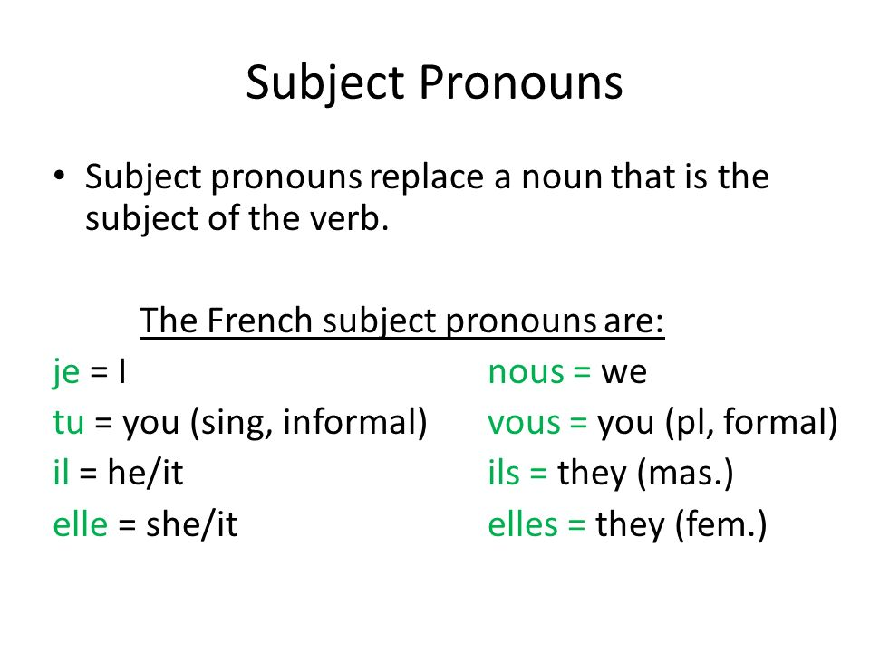 Subject Pronouns Subject pronouns replace a noun that is the subject of the verb. The French subject pronouns are: