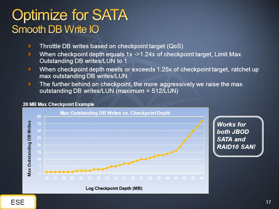 Optimize for SATA Smooth DB Write IO