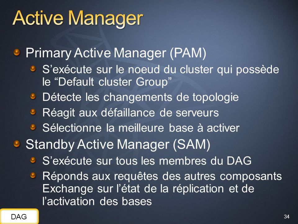 Active Manager Primary Active Manager (PAM)