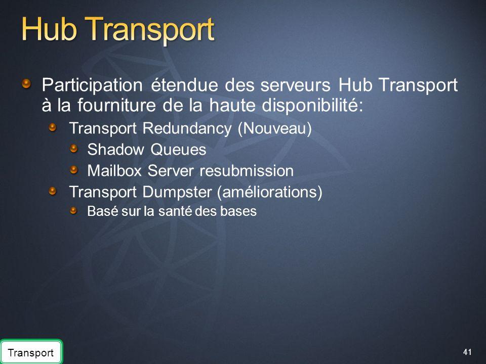 Hub Transport Participation étendue des serveurs Hub Transport à la fourniture de la haute disponibilité: