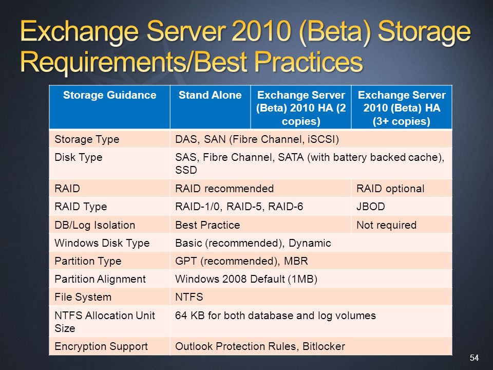 Exchange Server 2010 (Beta) Storage Requirements/Best Practices