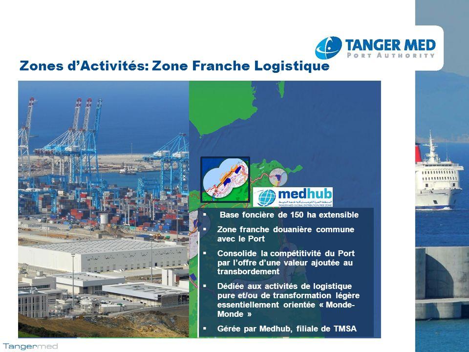 Zones d'Activités: Zone Franche Logistique