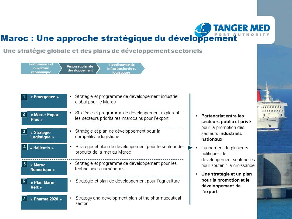 Maroc : Une approche stratégique du développement
