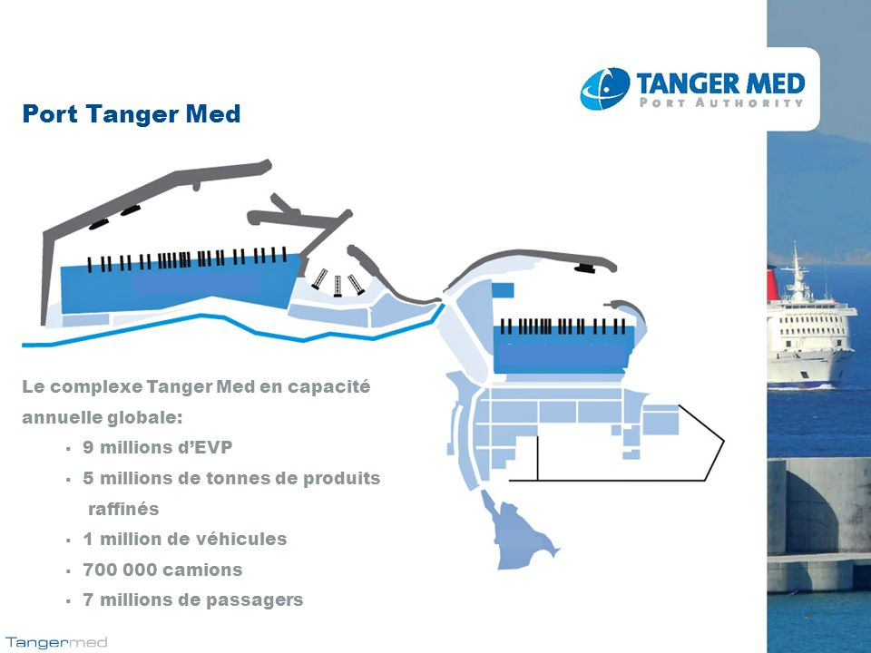 Port Tanger Med Placement of Concessions, management of existing Concessions and Terminals.
