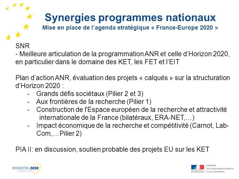 Synergies programmes nationaux