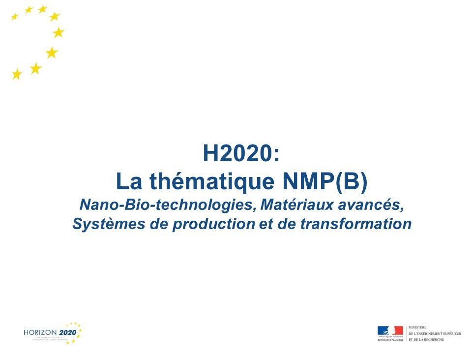 H2020: La thématique NMP(B)