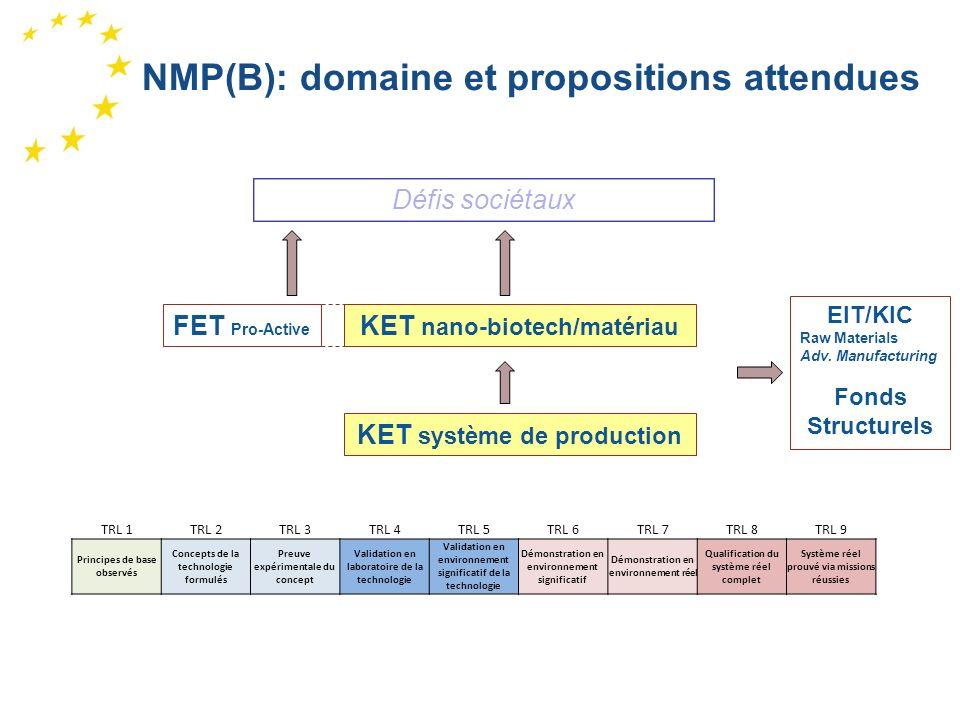NMP(B): domaine et propositions attendues