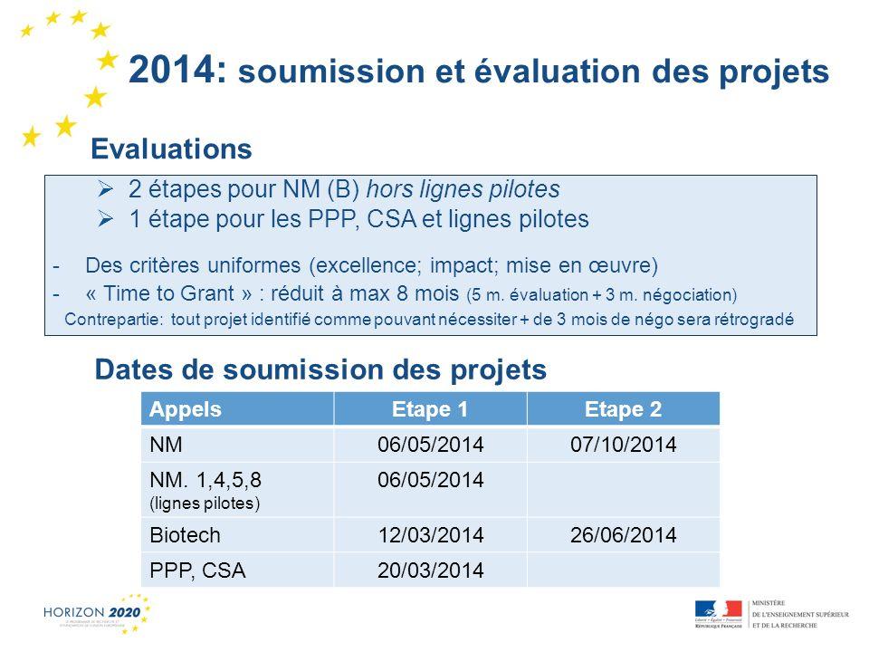 2014: soumission et évaluation des projets
