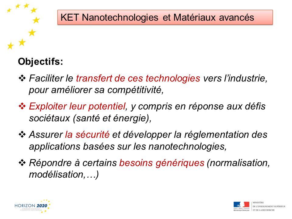 KET Nanotechnologies et Matériaux avancés
