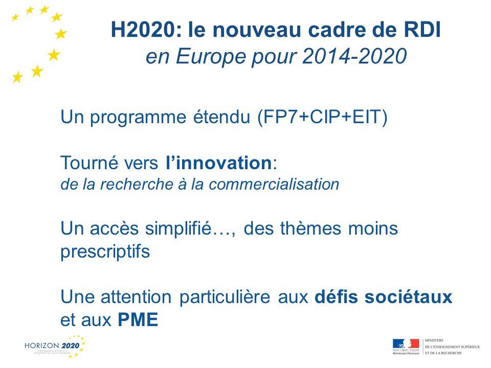 H2020: le nouveau cadre de RDI