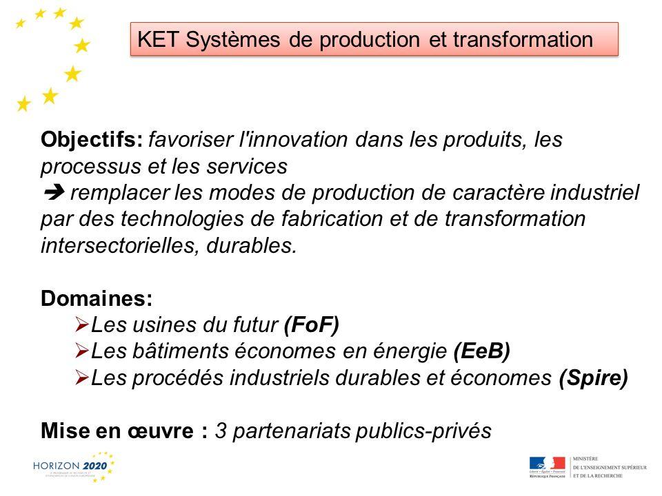KET Systèmes de production et transformation