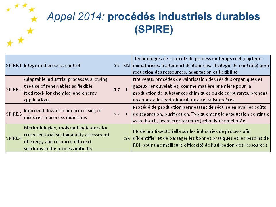 Appel 2014: procédés industriels durables (SPIRE)