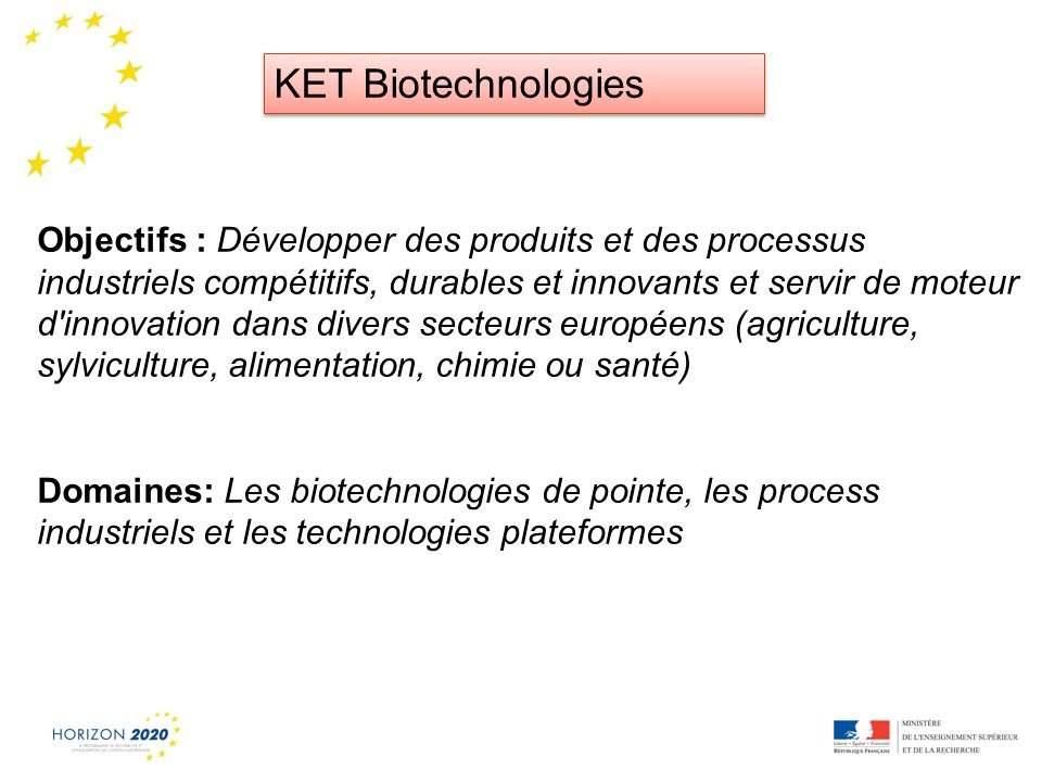 KET Biotechnologies