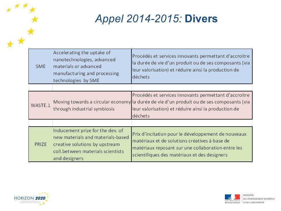 Appel 2014-2015: Divers