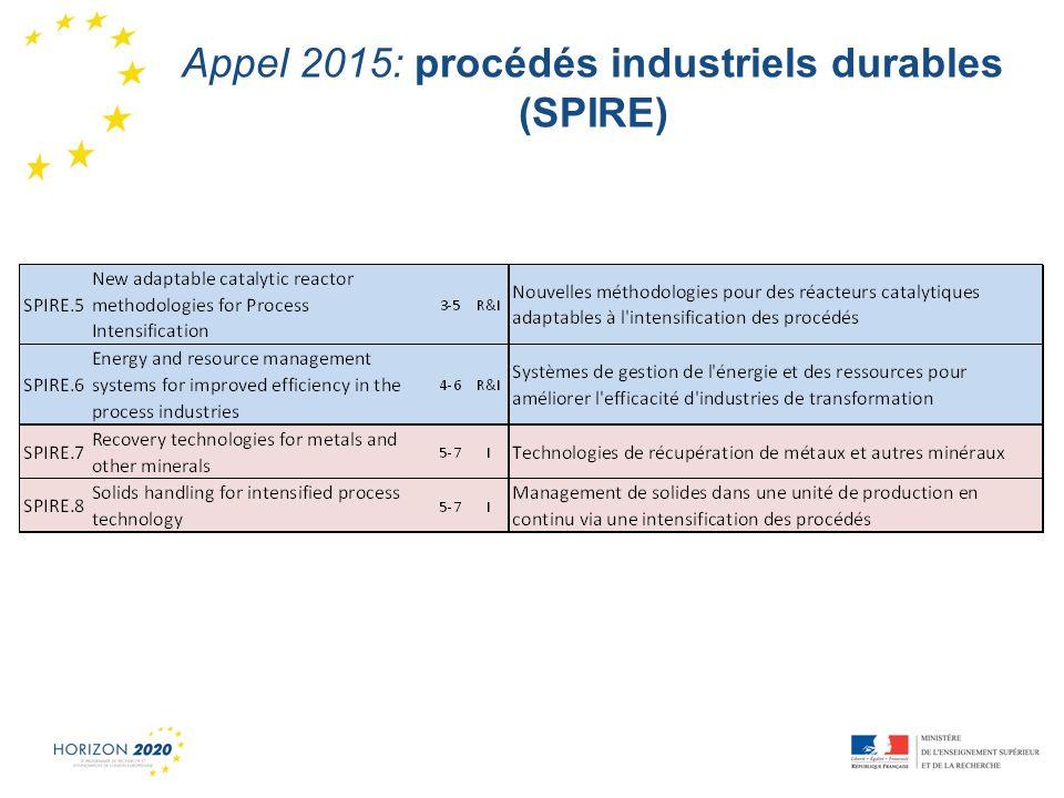Appel 2015: procédés industriels durables (SPIRE)