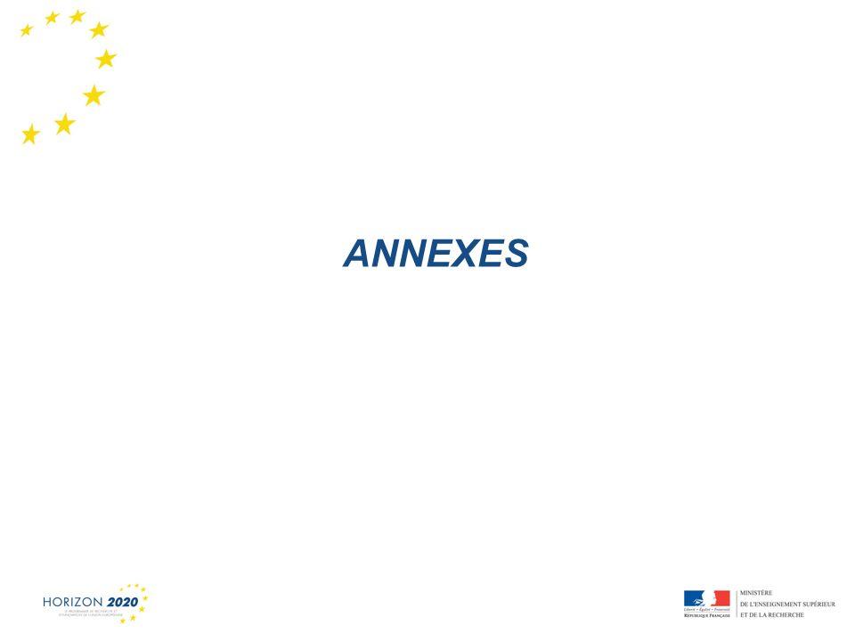 27/09/2013 ANNEXES
