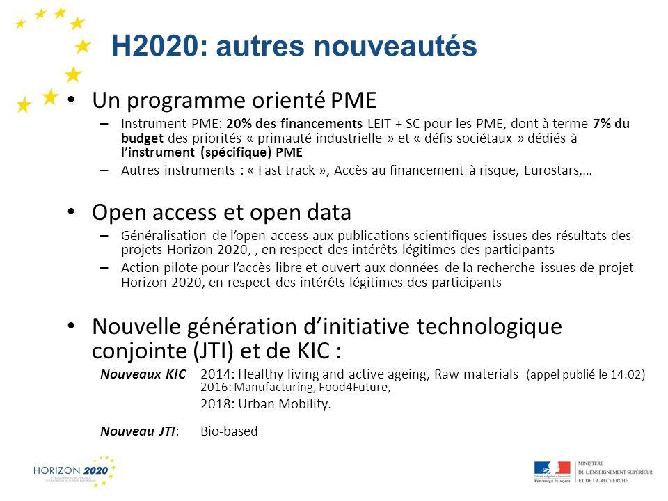 H2020: autres nouveautés Un programme orienté PME