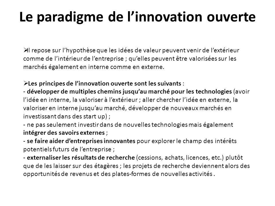 Le paradigme de l'innovation ouverte