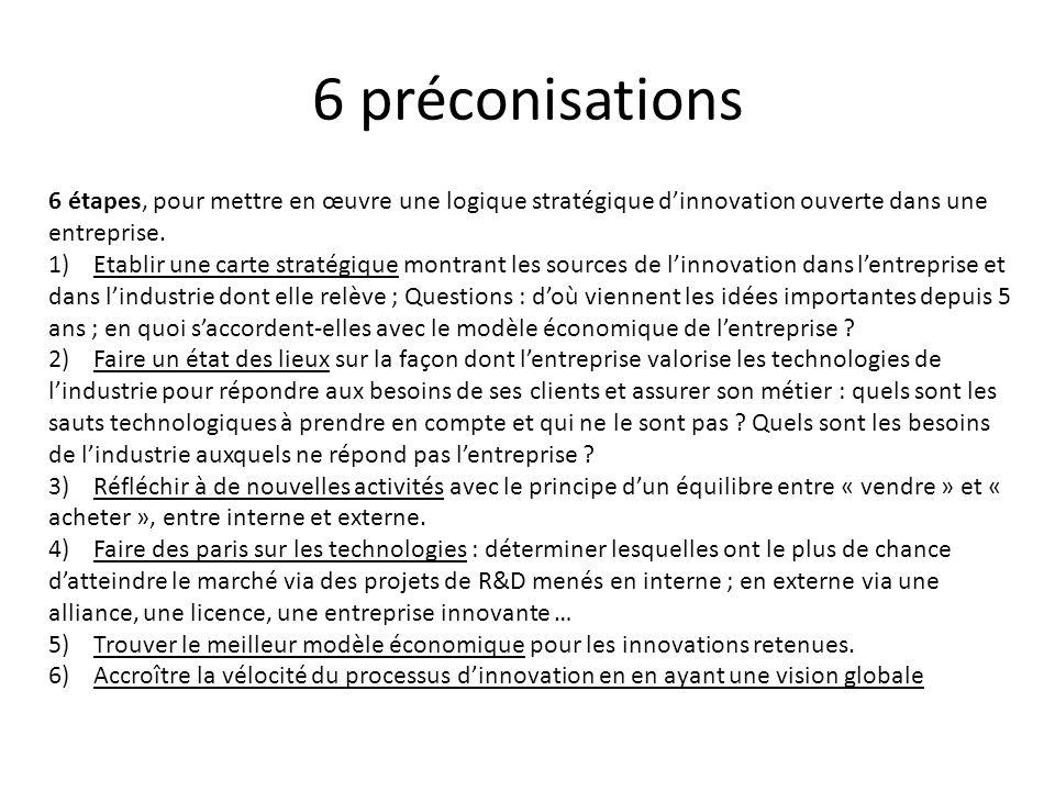 6 préconisations 6 étapes, pour mettre en œuvre une logique stratégique d'innovation ouverte dans une entreprise.