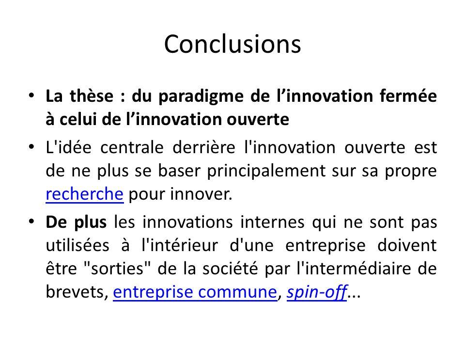 Conclusions La thèse : du paradigme de l'innovation fermée à celui de l'innovation ouverte.