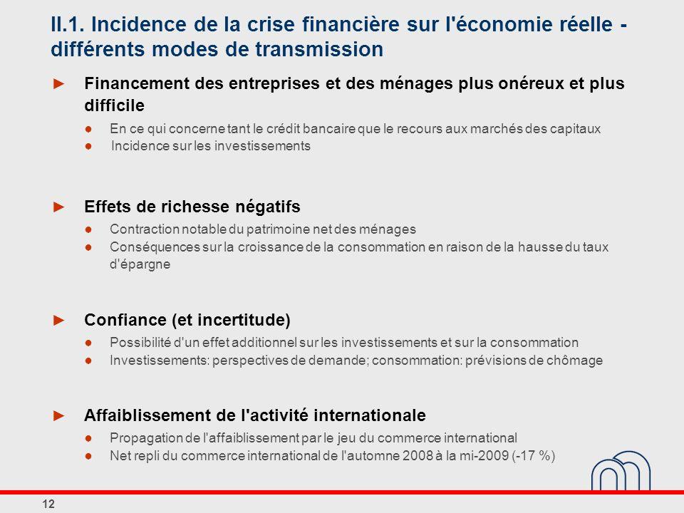 II.1. Incidence de la crise financière sur l économie réelle - différents modes de transmission