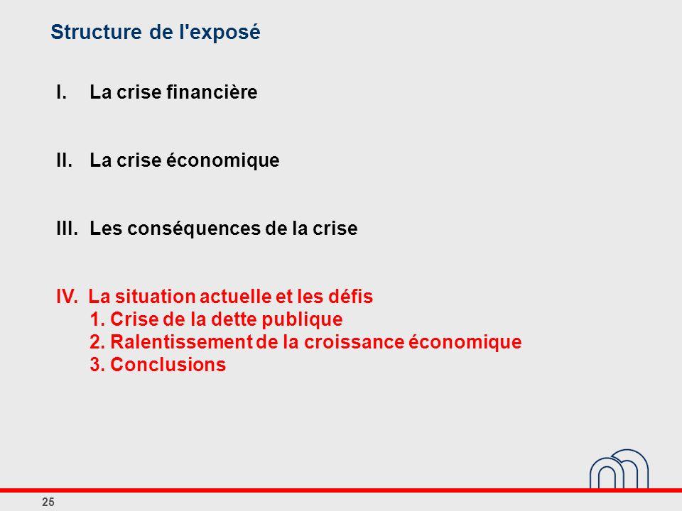 Structure de l exposé I. La crise financière II. La crise économique