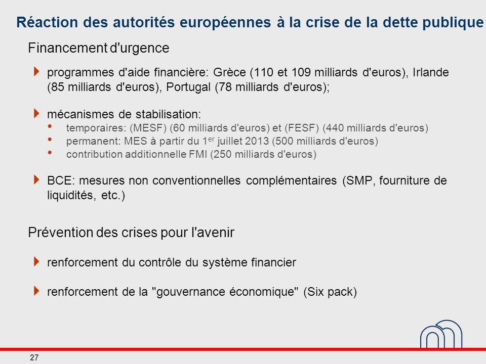 Réaction des autorités européennes à la crise de la dette publique
