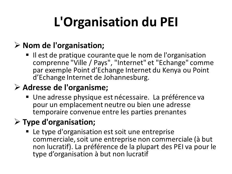 L Organisation du PEI Nom de l organisation; Adresse de l organisme;