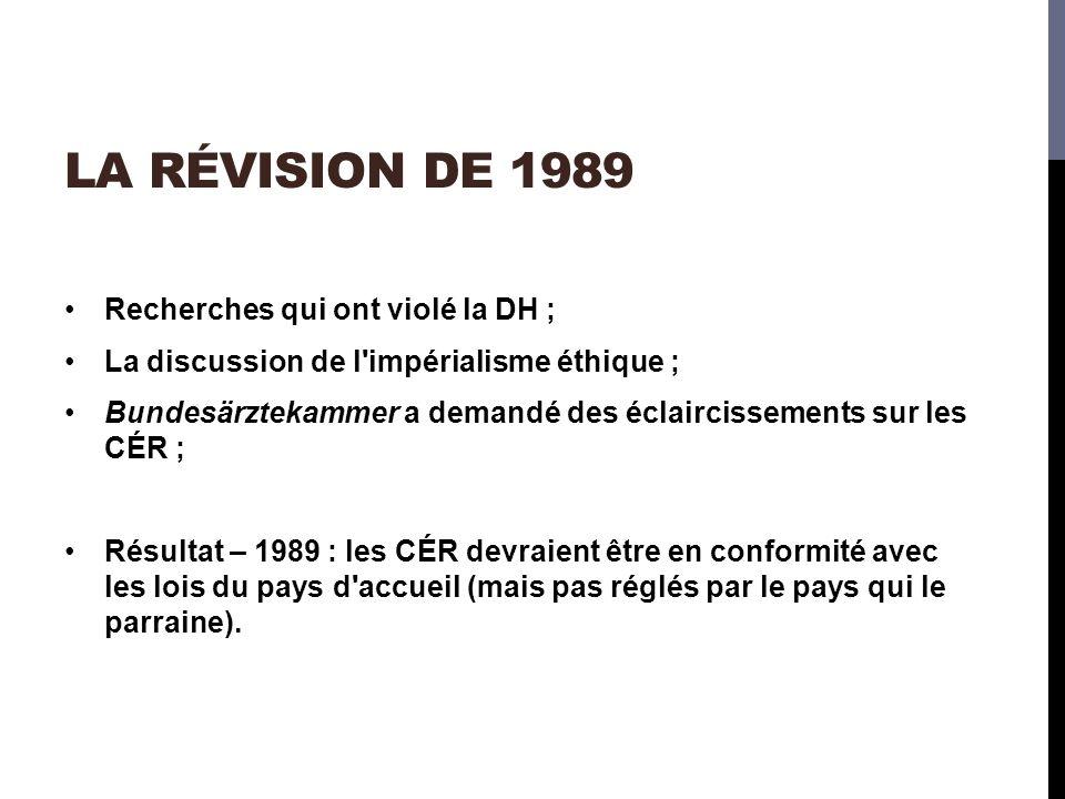 La Révision de 1989 Recherches qui ont violé la DH ;