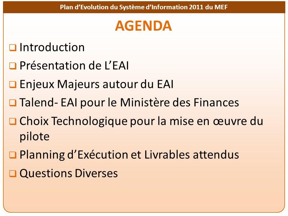 AGENDA Introduction Présentation de L'EAI Enjeux Majeurs autour du EAI