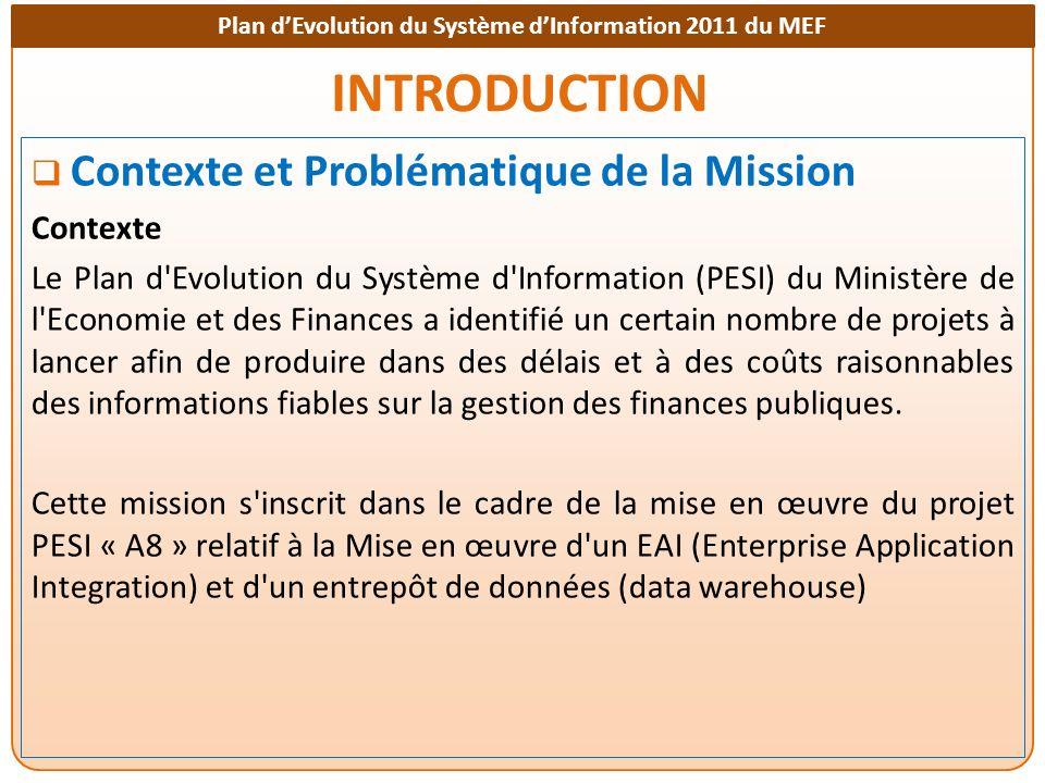 INTRODUCTION Contexte et Problématique de la Mission Contexte