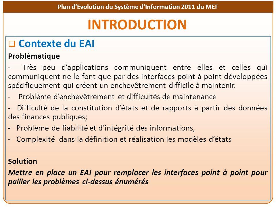 INTRODUCTION Contexte du EAI Problématique