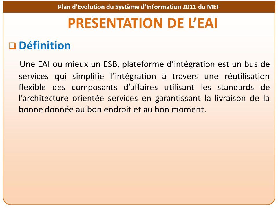 PRESENTATION DE L'EAI Définition