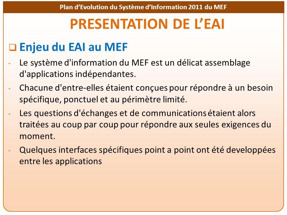 PRESENTATION DE L'EAI Enjeu du EAI au MEF
