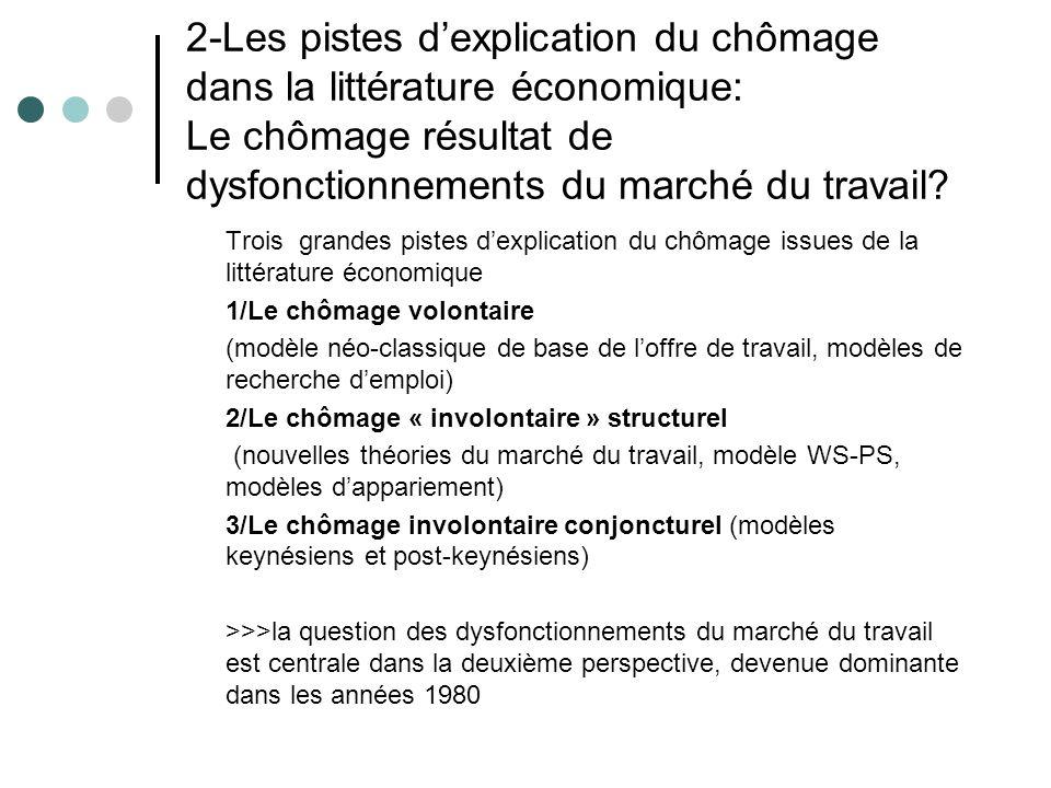2-Les pistes d'explication du chômage dans la littérature économique: Le chômage résultat de dysfonctionnements du marché du travail