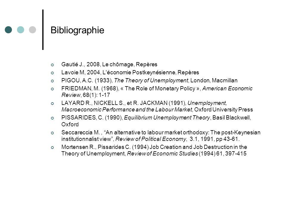 Bibliographie Gautié J., 2008, Le chômage, Repères