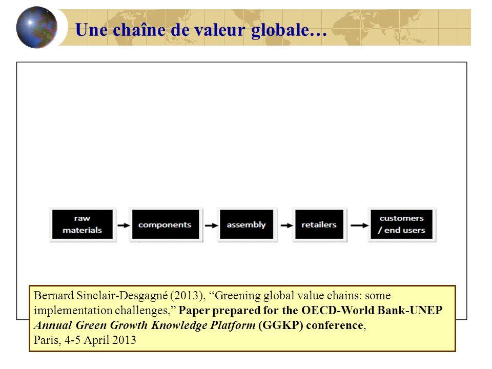 Une chaîne de valeur globale…