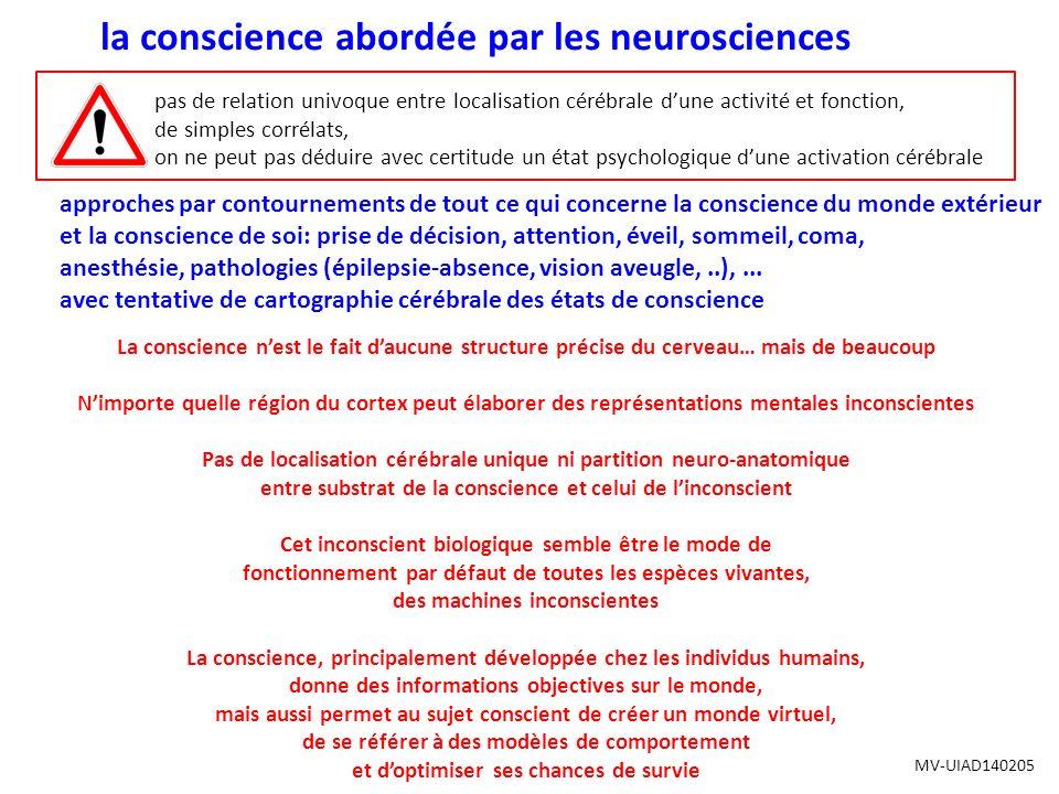 la conscience abordée par les neurosciences